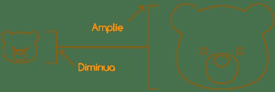 moldes ampliáveis, dimencionaveis, diminua ou amplie